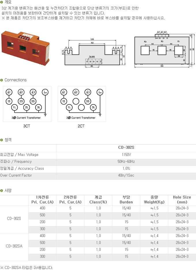 (주)대붕이앤씨 3상 계기용 변류기 CD-Series 16