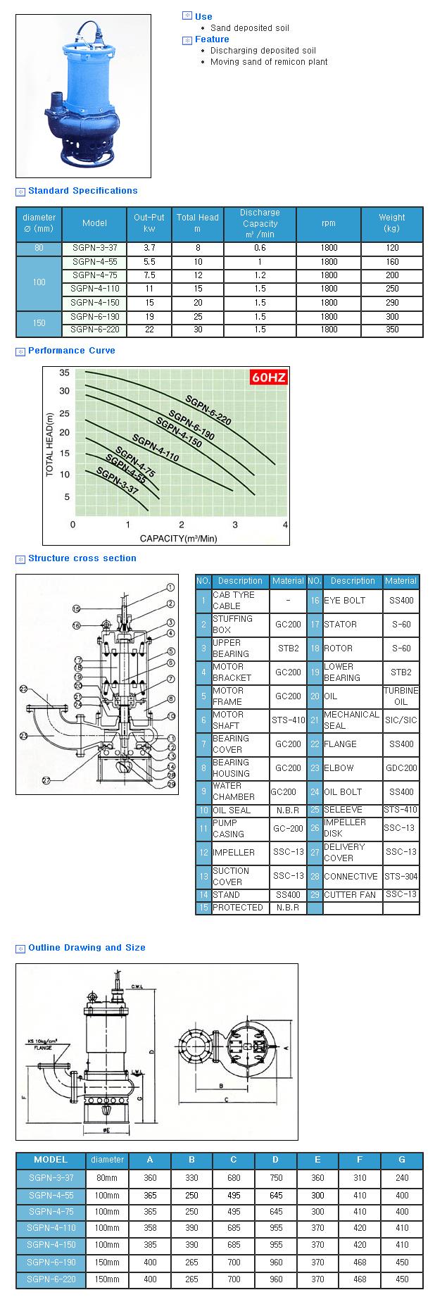 Shinshin Pump Manufacturing Co. Sand Pump SGPN