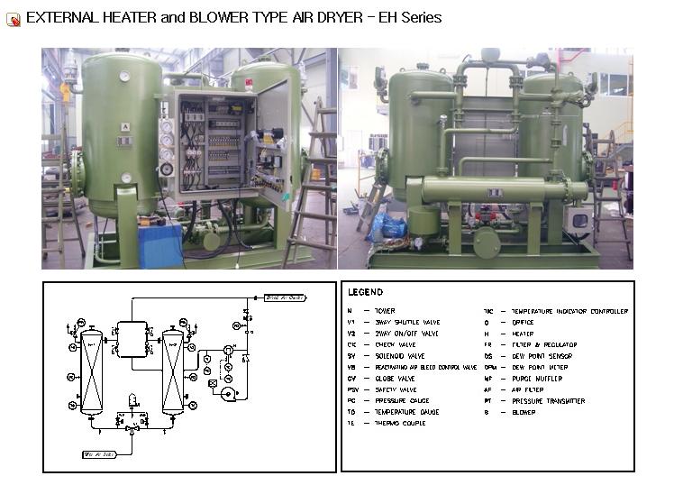 Eunha Air Tech External Heater and Blower Type Air Dryer EH Series