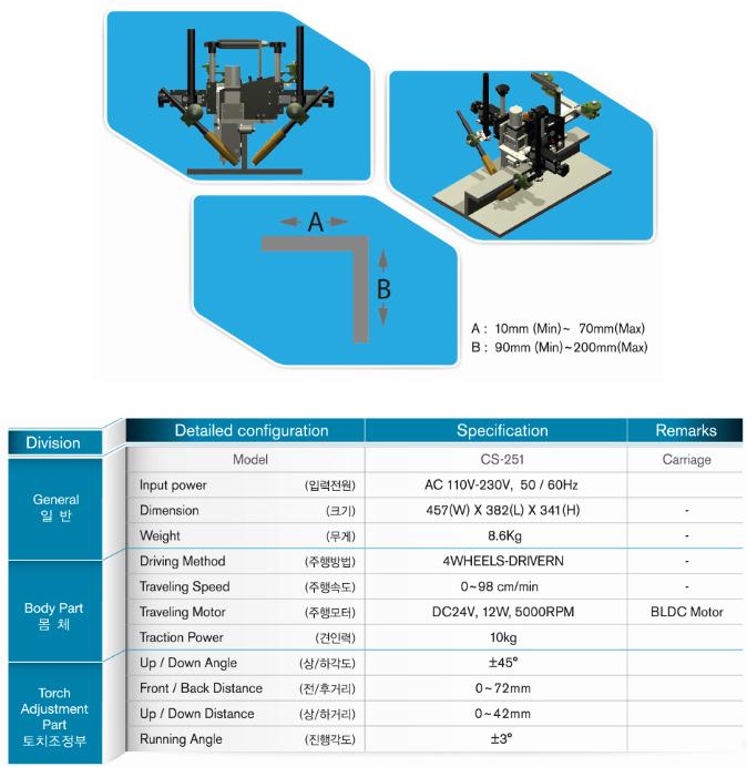(주)청송산업기계 I-Bar, Angle-Bar 겸용 연.단속 양면필렛케리지 CS-251
