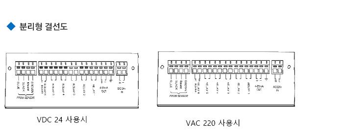 (주)윈텍 초음파수위계 WUL7000 2
