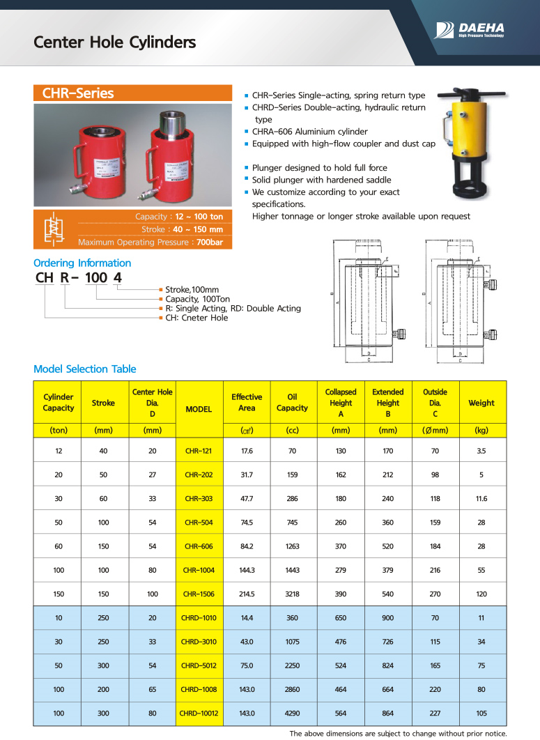 DAEHA Center Hole Cylinders CHR-121, CHR-202, CHR-303, CHR-504, CHR-606, CHR-1004, CHR-1506, CHR-1010, CHR-3010, CHR-5012, CHR-1008, CHR-10012