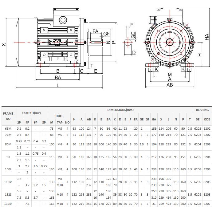 Jungwoo Motor Ltd. Horizontal-C-Face[B3B14] Type