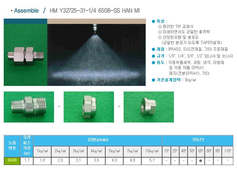 (주)한미노즐ENG  HM Y32725-31-1/4 6508-SS HAN MI