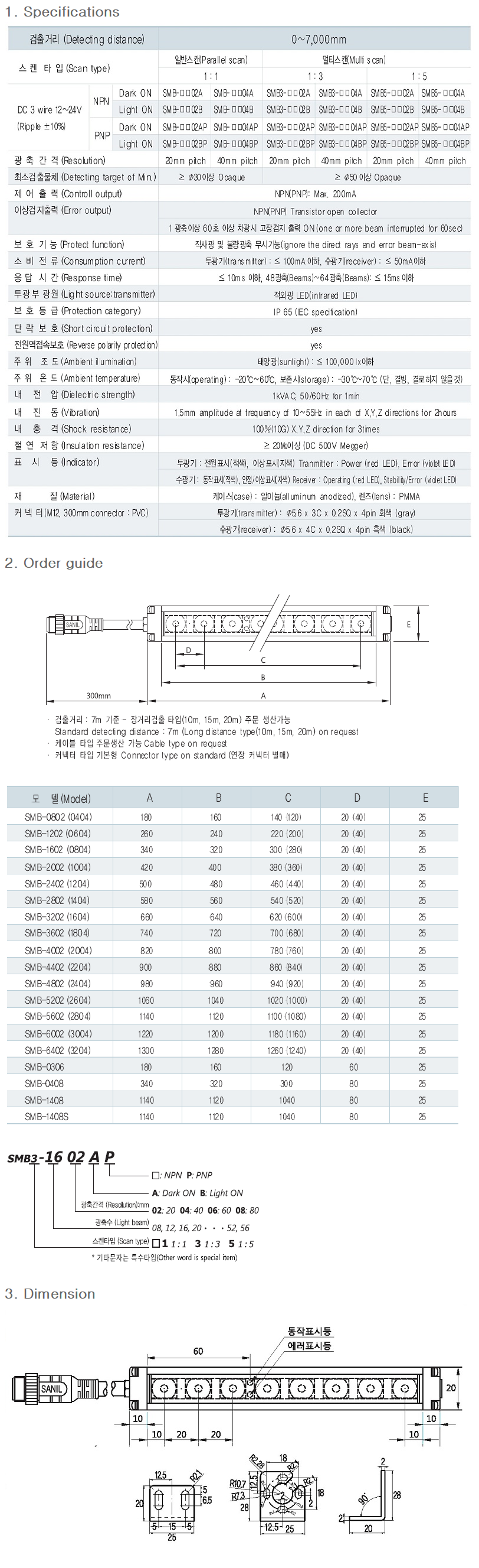 SANIL Area Sensor (Normal)