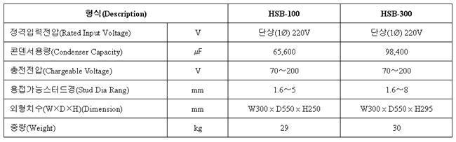 한흥전기 스터드 용접기 HSB-100/300 3