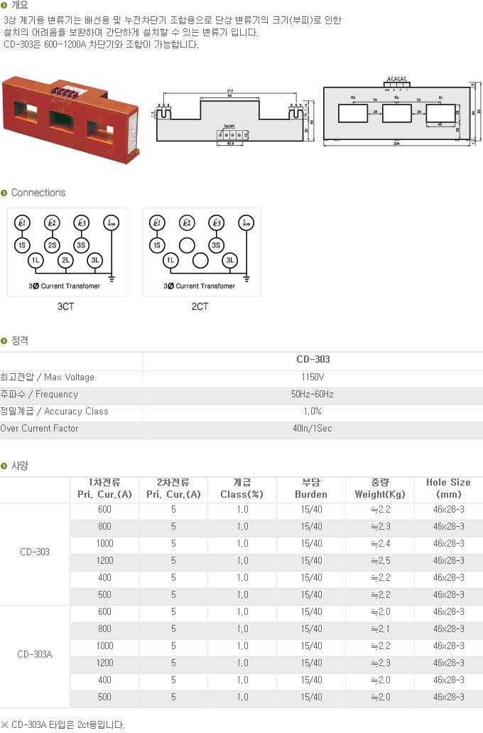 (주)대붕이앤씨 3상 계기용 변류기 CD-Series 17