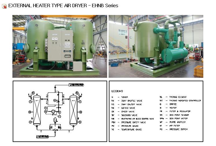 Eunha Air Tech External Heater Type Air Dryer EHNB Series