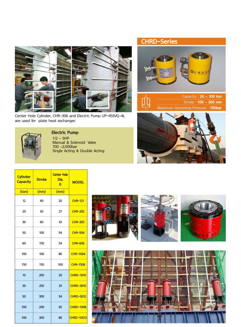 DAEHA Center Hole Cylinders CHR-121, CHR-202, CHR-303, CHR-504, CHR-606, CHR-1004, CHR-1506, CHR-1010, CHR-3010, CHR-5012, CHR-1008, CHR-10012 1