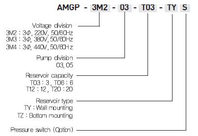 A-ryung machinery  AMGP-03, 05 Type