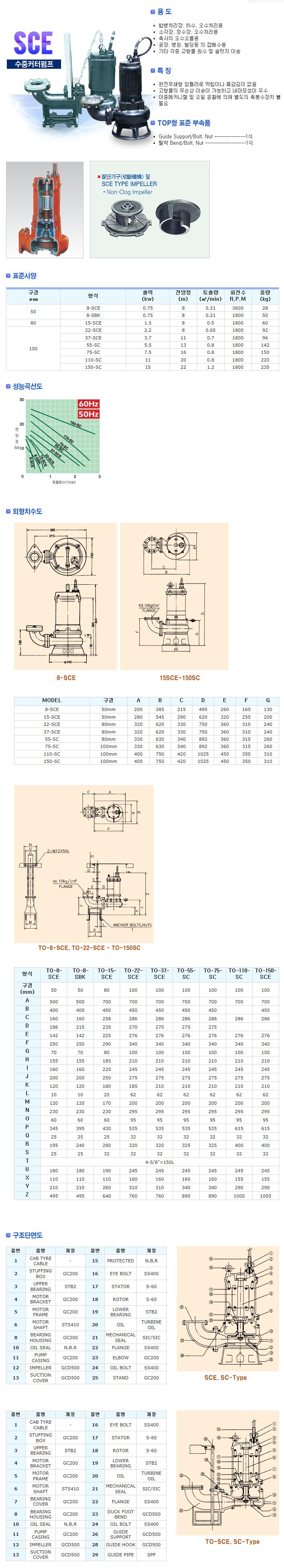 신신펌프제작소 수중커터펌프 SCE 1