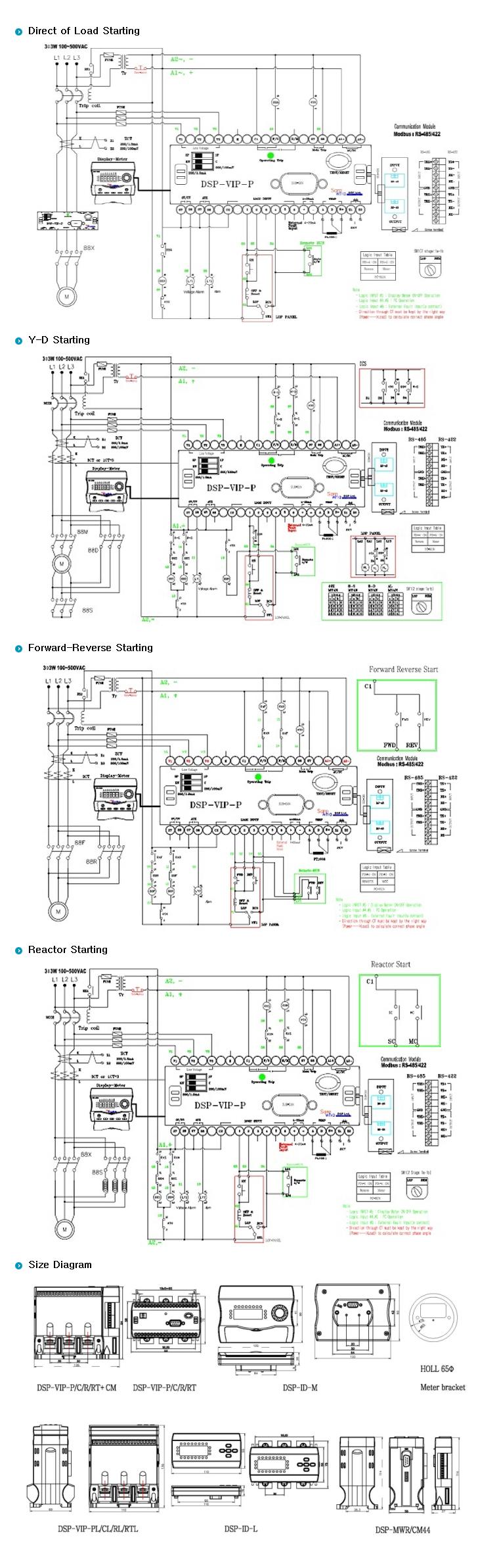 SamWha DSP Power Type,GF,Temp,Short + PC comm.,Pre-maintenance DSP-VIP-PM 2