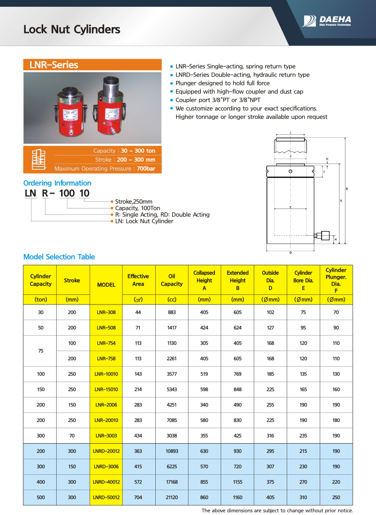DAEHA Lock Nut Cylinders LNR-308, LNR-508, LNR-754, LNR-758, LNR-10010, LNR-15010, LNR-2006, LNR-20010, LNR-3003, LNRD-20012, LNRD-3006, LNRD-40012, LNRD-50012