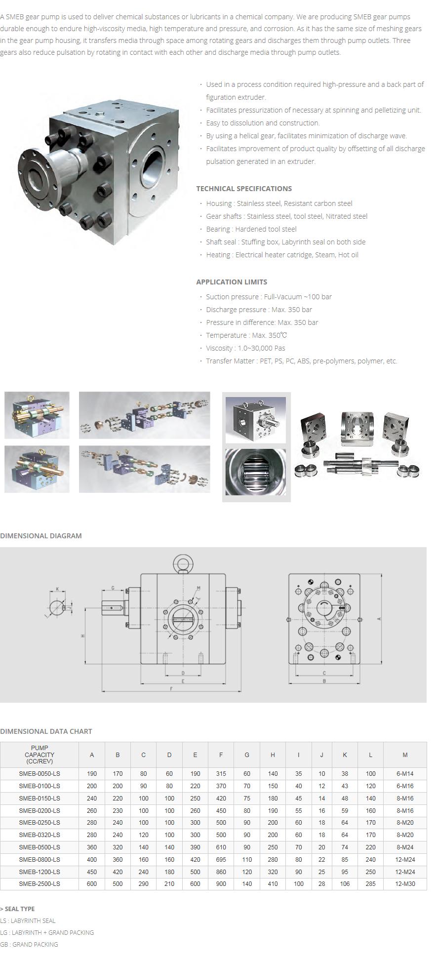 SMG SMEB Gear Pump