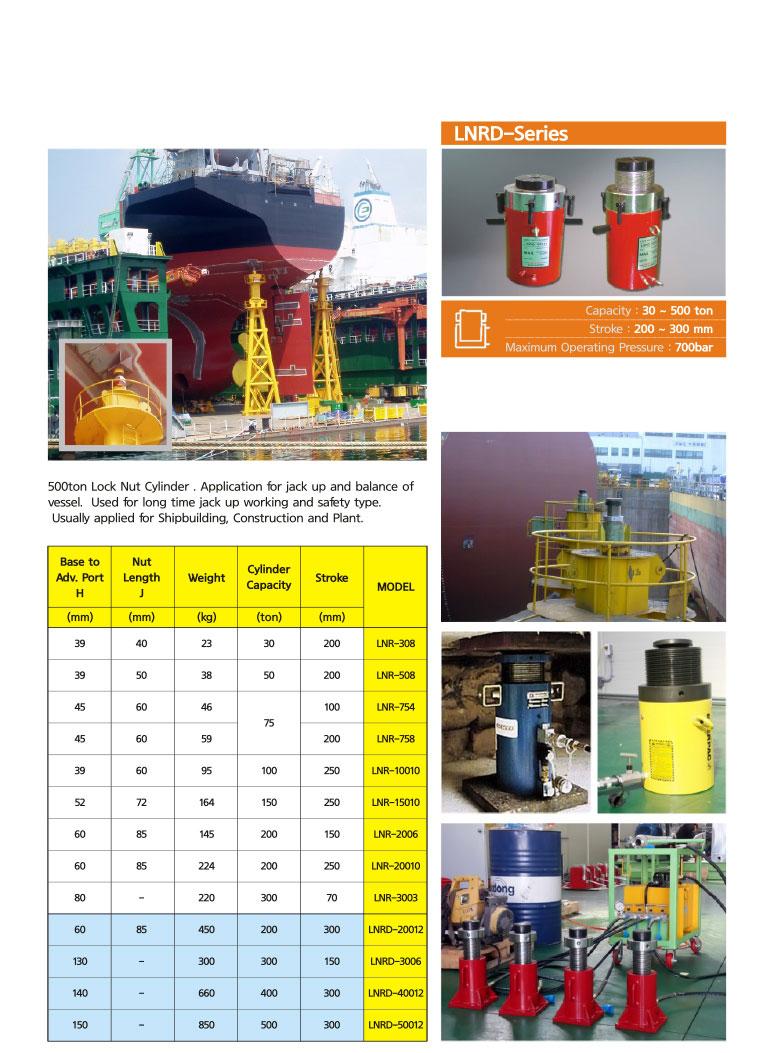DAEHA Lock Nut Cylinders LNR-308, LNR-508, LNR-754, LNR-758, LNR-10010, LNR-15010, LNR-2006, LNR-20010, LNR-3003, LNRD-20012, LNRD-3006, LNRD-40012, LNRD-50012 1