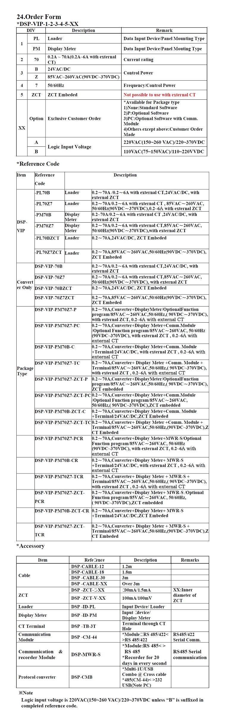 SamWha DSP Power Type,GF,Temp,Short + PC comm.,Pre-maintenance DSP-VIP-PM 3