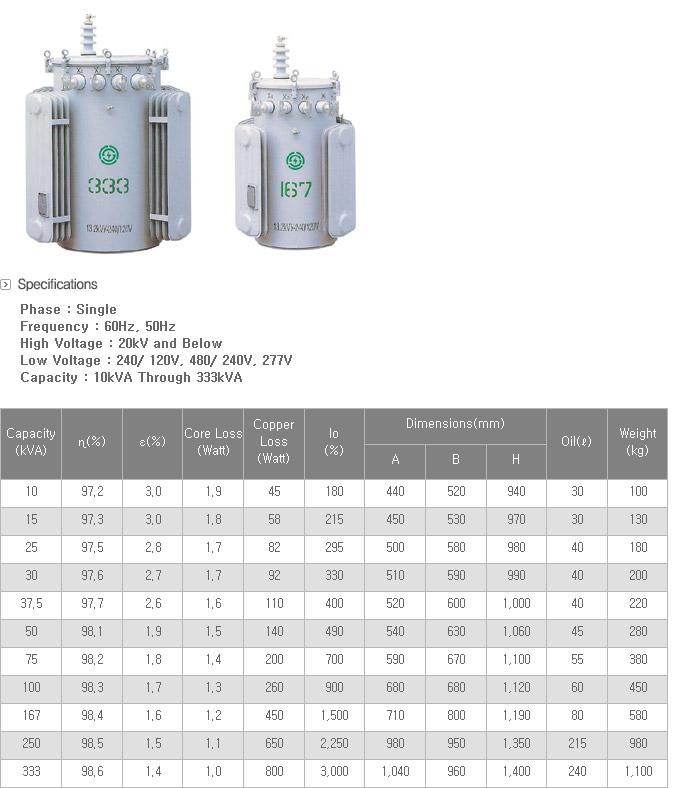 Samil Transformer Oil-immersed Power Transformer (Export)