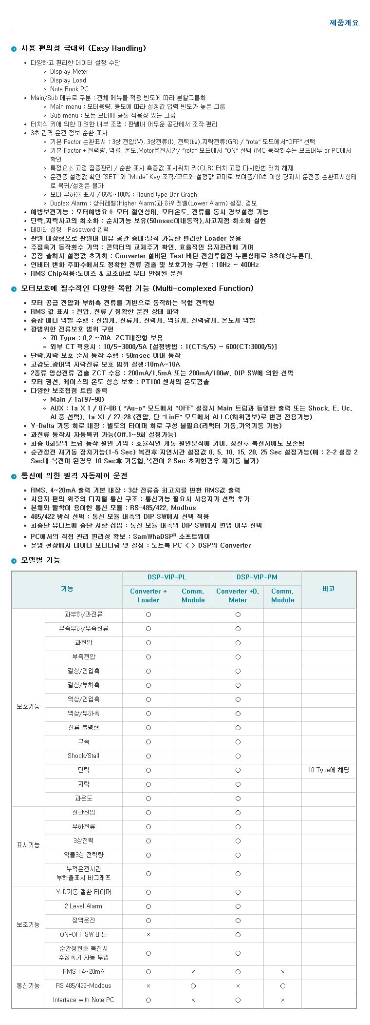 (주)삼화디에스피 전력 및(또는) 전류 형 복합모터보호계전기 DSP-VIP-PL 4