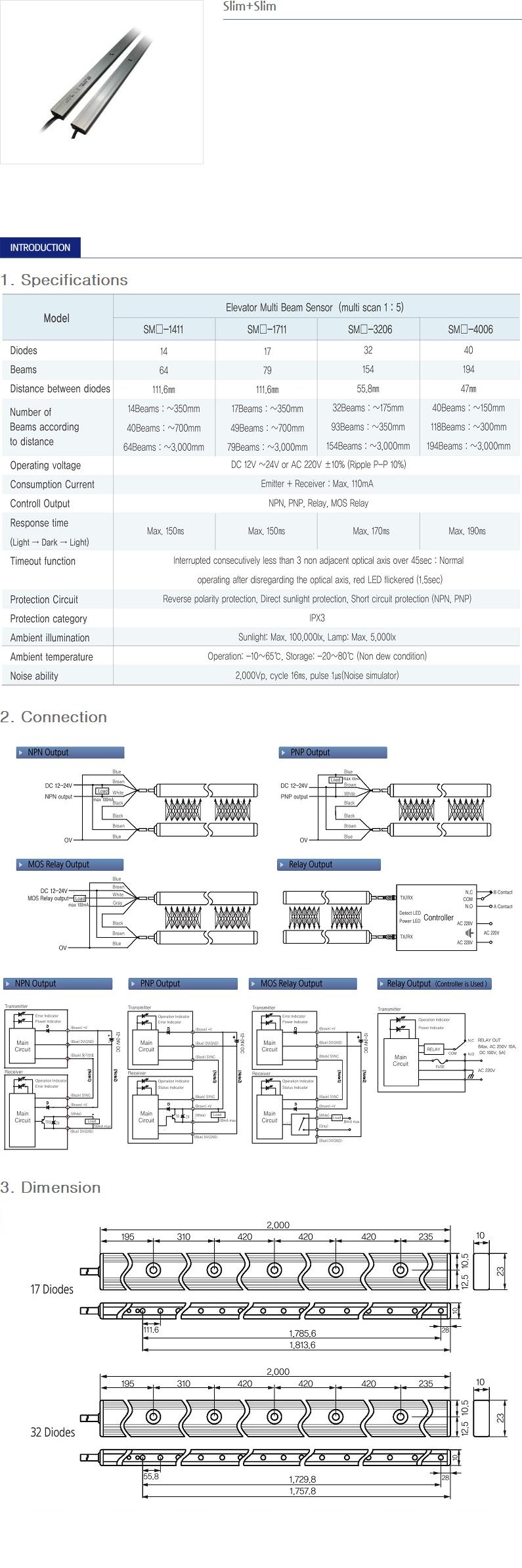 SANIL Multi beam sensor (Elevator)