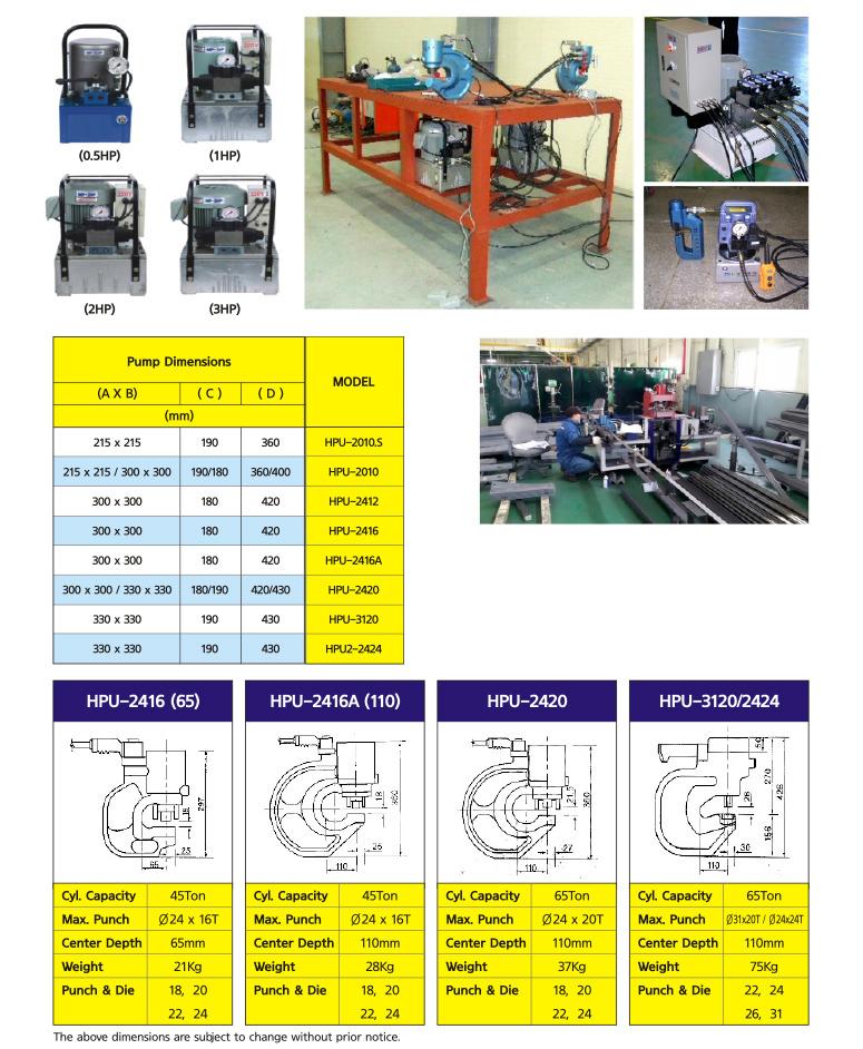 DAEHA Hydraulic Punch HPU-2010.S, HPU-2010, HPU-2412, HPU-2416, HPU-2416A, HPU-2420, HPU-3120, HPU-2424 1