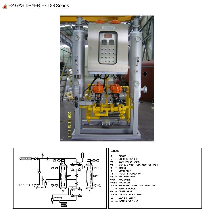 Eunha Air Tech H2 Gas Dryer CDG Series