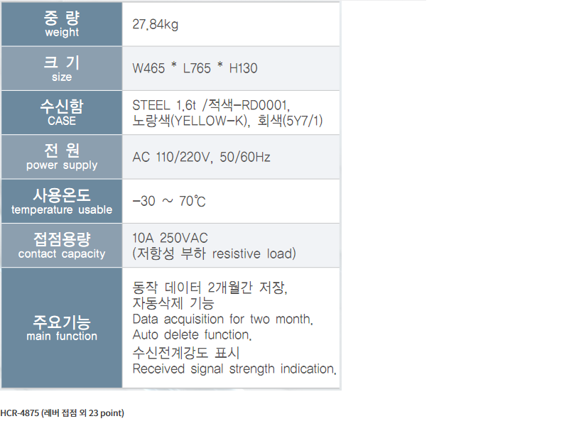 (주)한길제어  HCR-4875