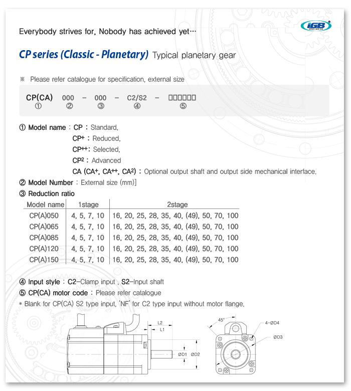 SEJIN IGB Planetary gear CP-C2 Series