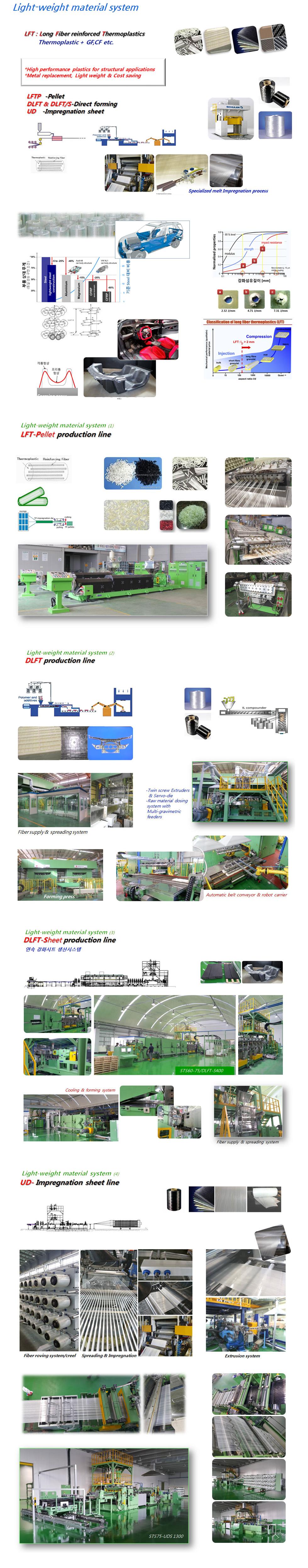 HANKOOK E.M Light-weight Material System