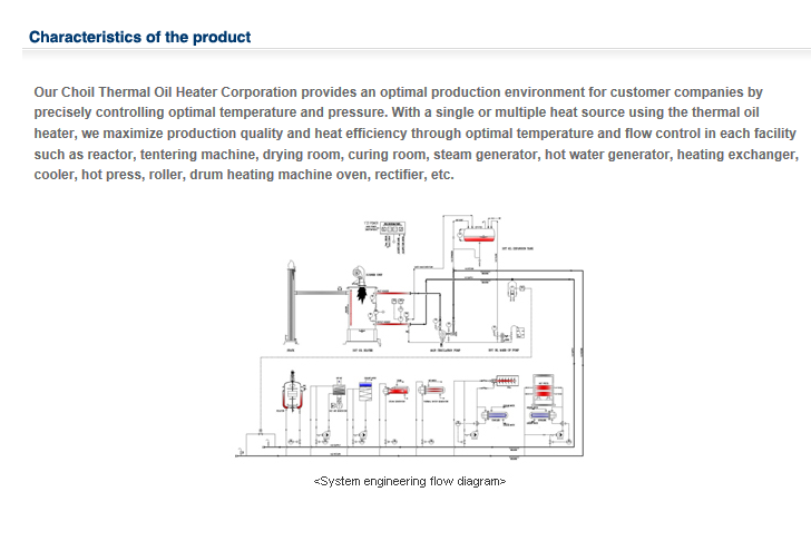 CHOIL THERMAL System Engineering