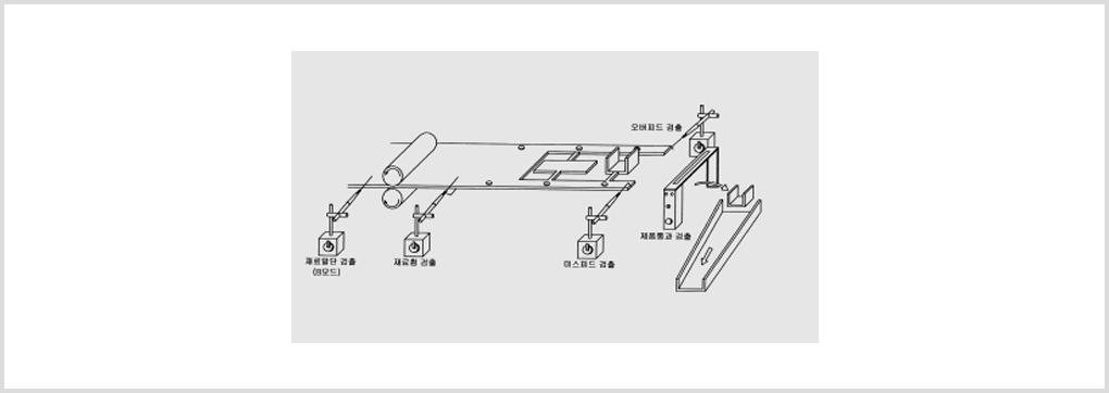 KYUNGIN ENGINEERING Misfeed Detector KNS-300A