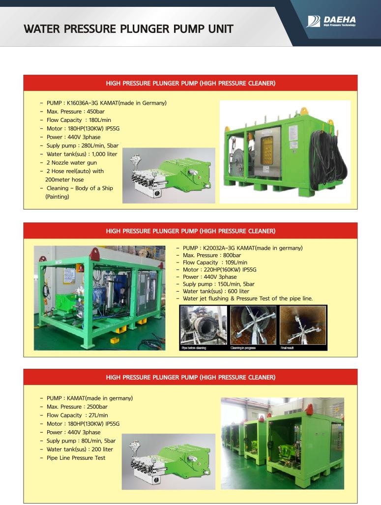 DAEHA Hydraulic Pressure Pump Unit