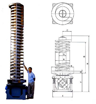 MagMax Spiral Elevator MSE-Series