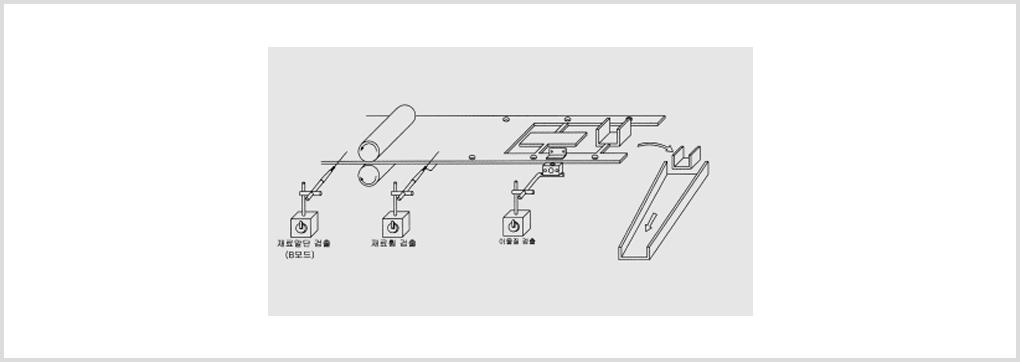 KYUNGIN ENGINEERING Die Height Detector KID-200B