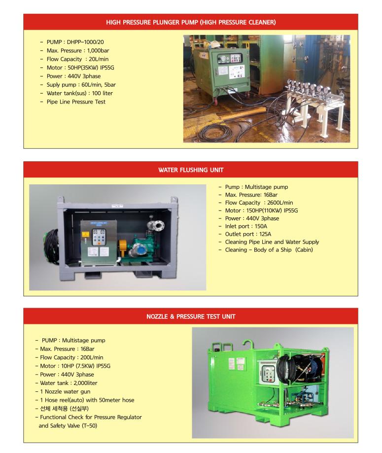 DAEHA Hydraulic Pressure Pump Unit  1
