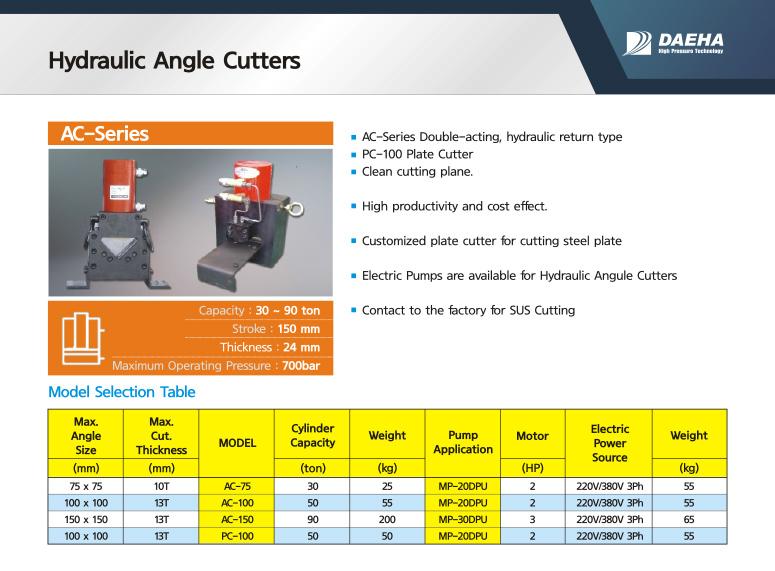 DAEHA Hydraulic Angle Cutters AC-75, AC-100, AC-150, PC-100