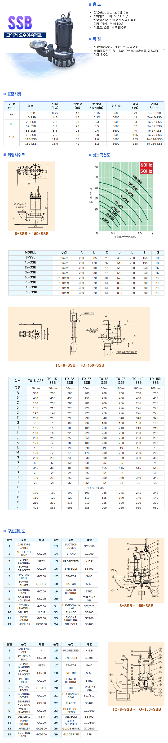 신신펌프제작소 고양정 오수이송펌프 SSB 1
