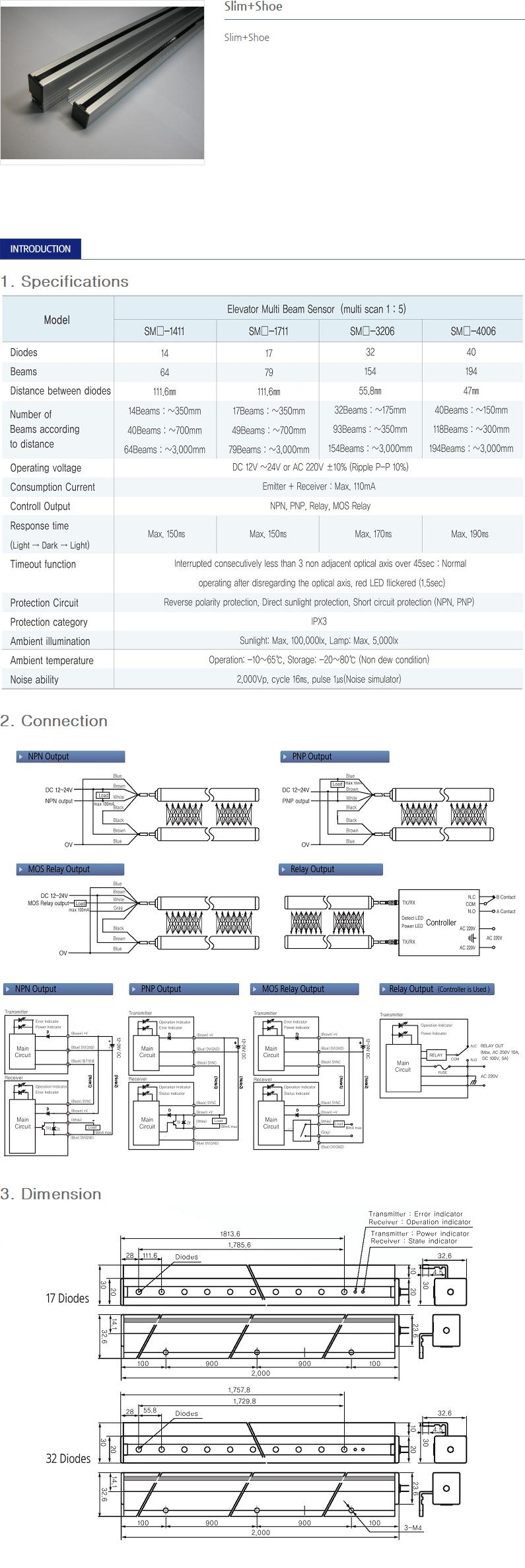 SANIL Multi beam sensor (Elevator)  1