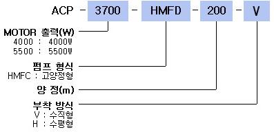 아륭기공  ACP-HMFD Type