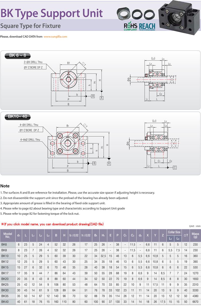 Sung-il Machinery Square Type BK Type
