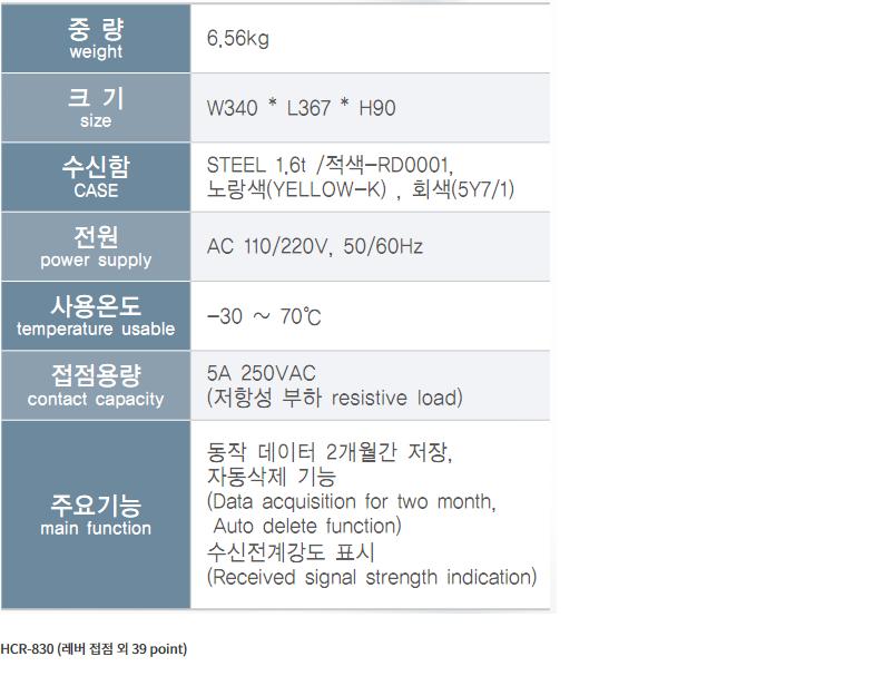 (주)한길제어  HCR-830