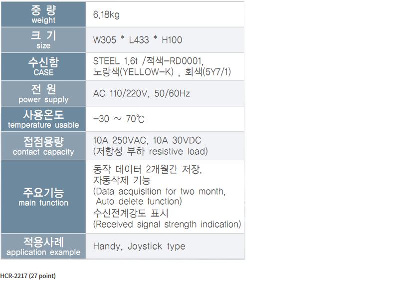 (주)한길제어  HCR-2217