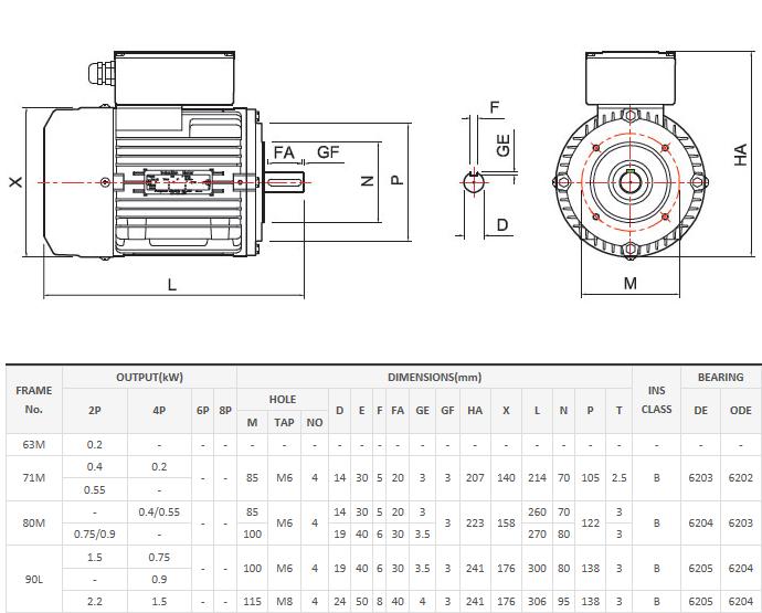 Jungwoo Motor Ltd. B14 C-Face Type