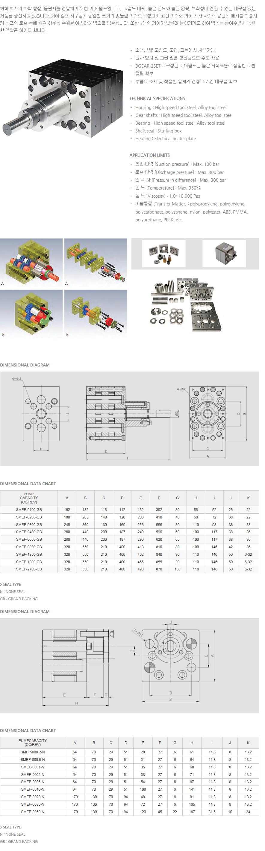 (주)에스엠지 SMEP Gear Pump  1