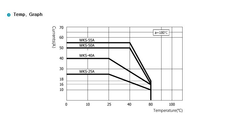 SamWha DSP SQ-Type (AC Out / DC Input + Heat Sink) WKS-1240SQH 1
