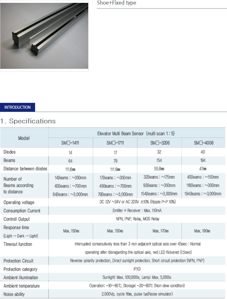 SANIL Multi beam sensor (Elevator)  2