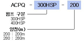 아륭기공  ACPQ-HSP Type 1