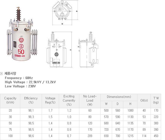 (주)삼일변압기 한국전력공사용변압기 (저손실형)  1