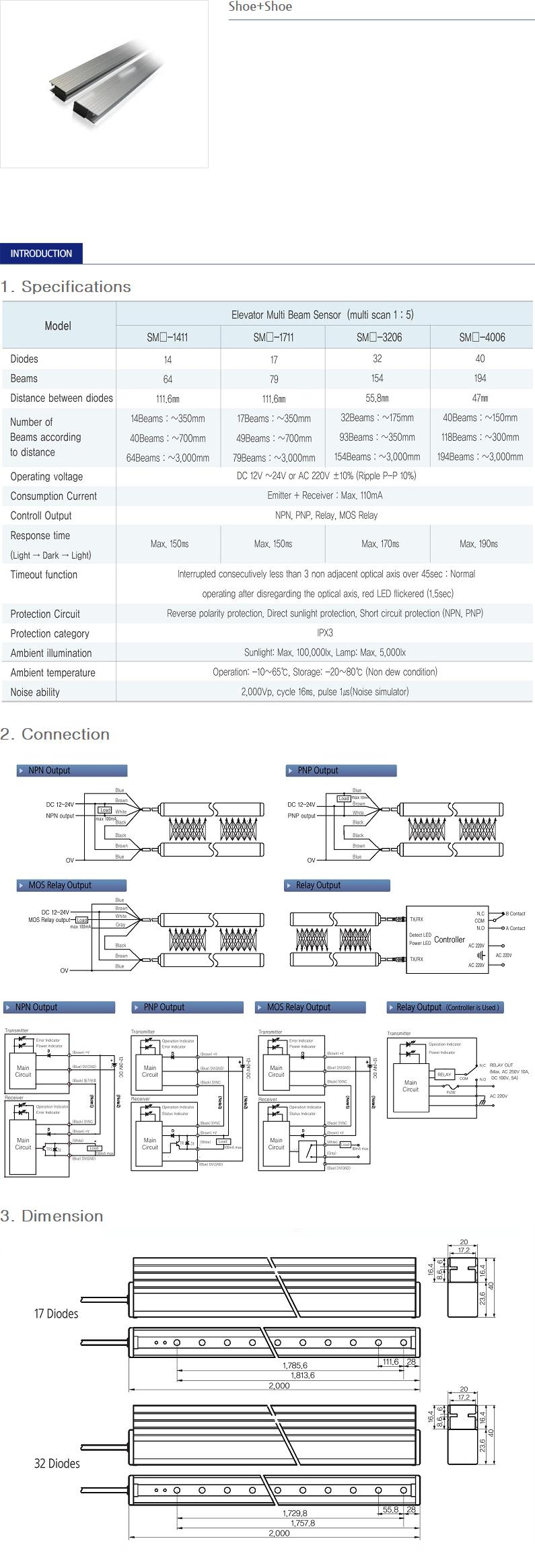 SANIL Multi beam sensor (Elevator)  3