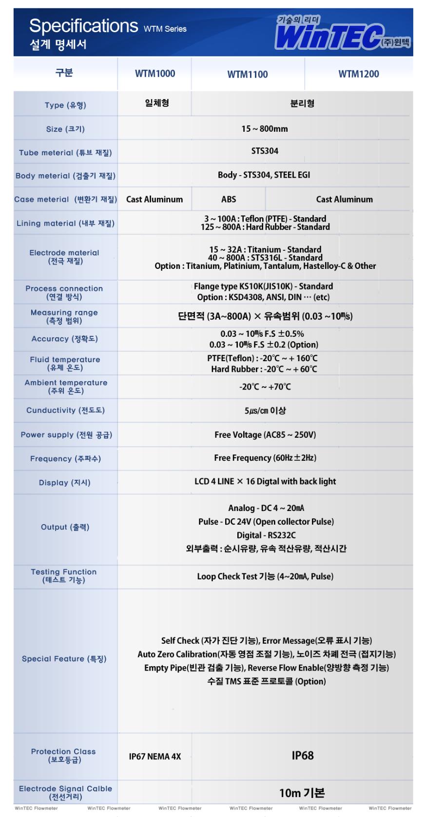 (주)윈텍 전자유량계 WTM1000