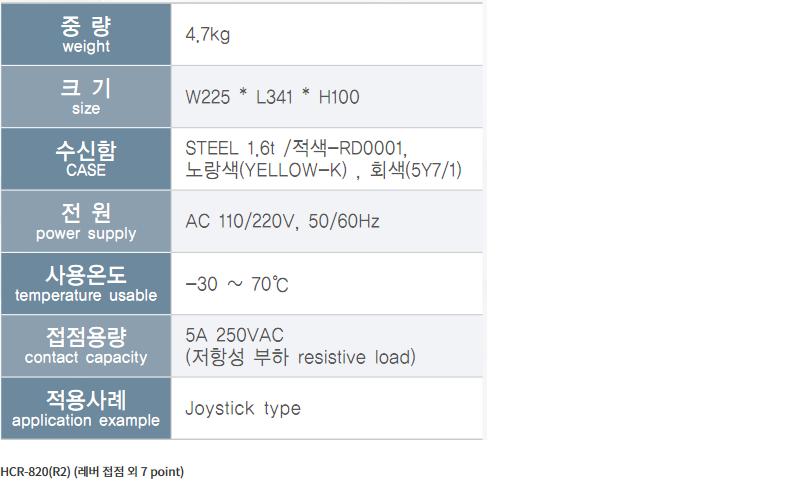(주)한길제어  HCR-820 (R2)